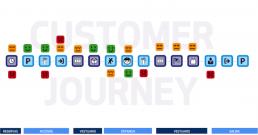 INCIPY casos de exito gofit experiencia cliente customer journey