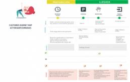 INCIPY casos de exito gofit experiencia cliente customer journey 1