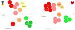 INCIPY casos de exito gofit experiencia cliente customer journey matriz