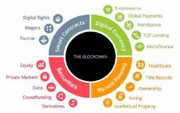 Blockchain incipy 5