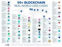 Blockchain incipy 6