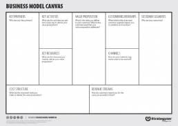 Business Model_incipy_canvas_disrupción 2