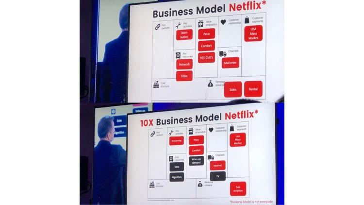Business Model_incipy_canvas_disrupción 3
