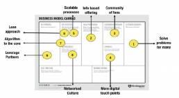 Business Model_incipy_canvas_disrupción 4