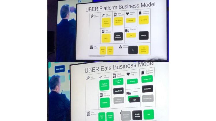 Business Model_incipy_canvas_disrupción 5