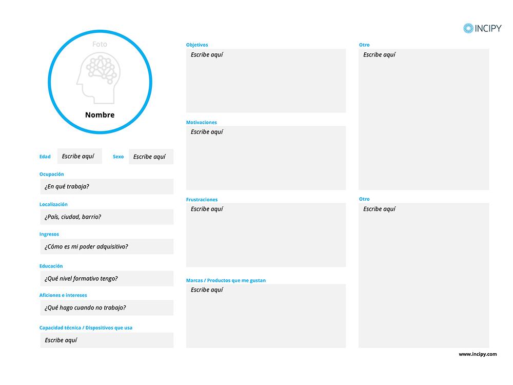 User Persona Plantilla editable (PPT) incipy