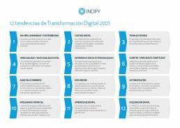 Infografía Tendencias transformacion digital Incipy 2021