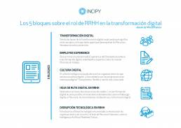 eBook rol de RRHH en la Transformación Digital inicpy